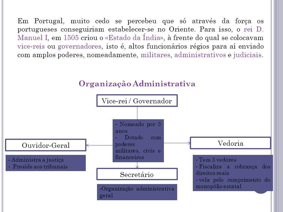 Em Portugal, muito cedo se percebeu que só através da força os portugueses conseguiriam estabelecer-se no Oriente.