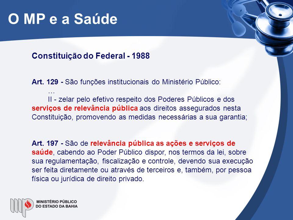 O MP e a Saúde Constituição do Federal - 1988 Art. 129 - São funções institucionais do Ministério Público: … II - zelar pelo efetivo respeito dos Pode
