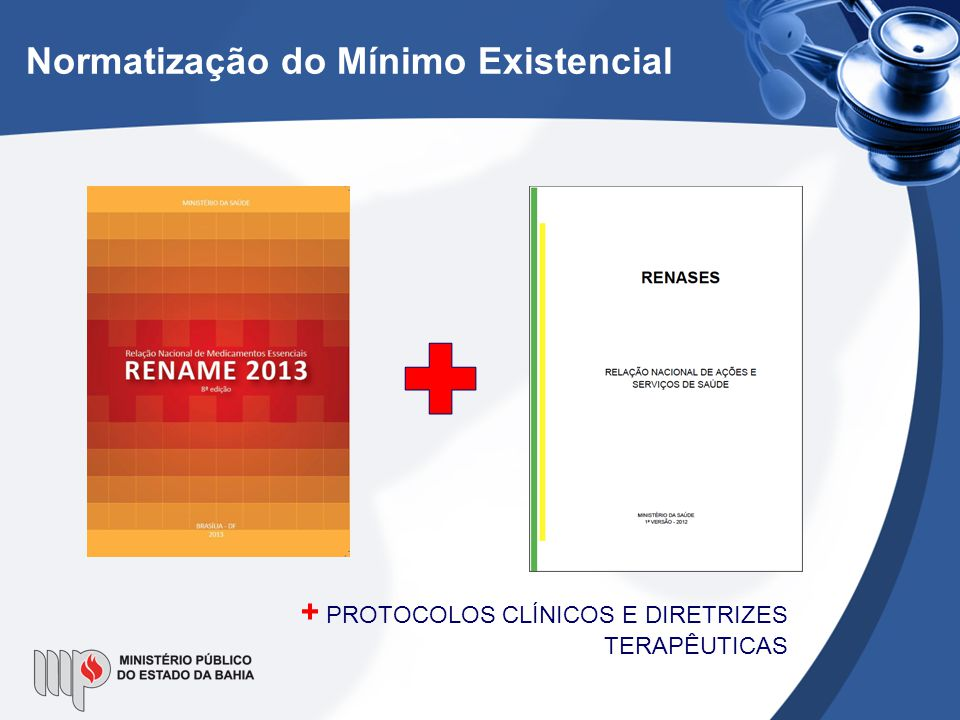 Normatização do Mínimo Existencial + PROTOCOLOS CLÍNICOS E DIRETRIZES TERAPÊUTICAS