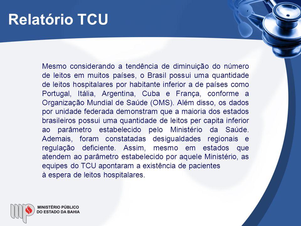 Relatório TCU Mesmo considerando a tendência de diminuição do número de leitos em muitos países, o Brasil possui uma quantidade de leitos hospitalares