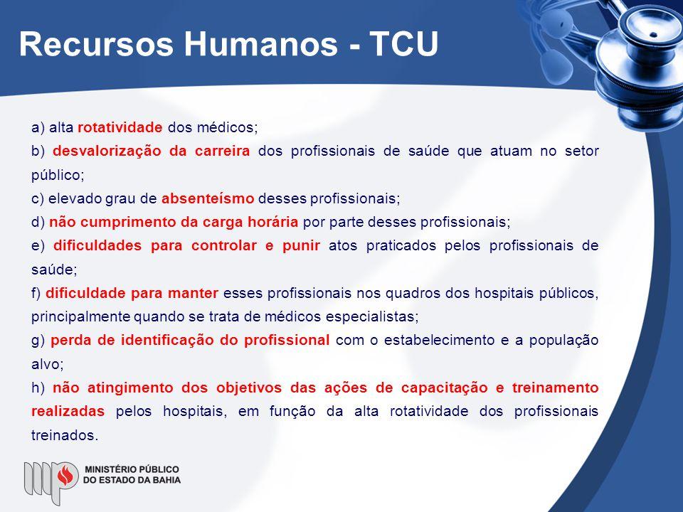 Recursos Humanos - TCU a) alta rotatividade dos médicos; b) desvalorização da carreira dos profissionais de saúde que atuam no setor público; c) eleva