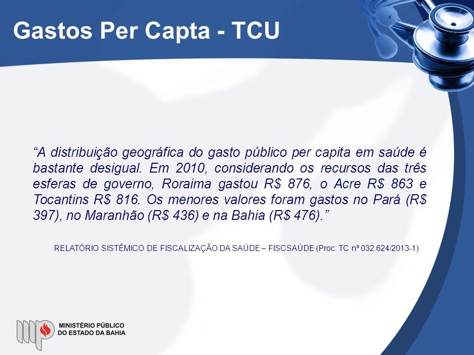"""Gastos Per Capta - TCU """"A distribuição geográfica do gasto público per capita em saúde é bastante desigual. Em 2010, considerando os recursos das três"""