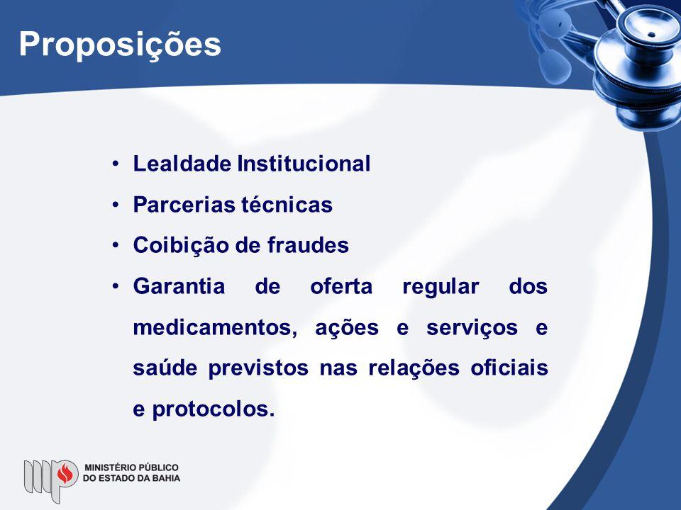 Proposições •Lealdade Institucional •Parcerias técnicas •Coibição de fraudes •Garantia de oferta regular dos medicamentos, ações e serviços e saúde pr