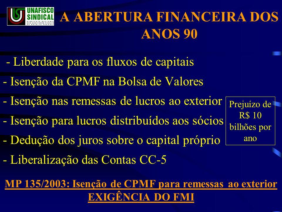 A ABERTURA FINANCEIRA DOS ANOS 90 - Liberdade para os fluxos de capitais - Isenção da CPMF na Bolsa de Valores - Isenção nas remessas de lucros ao exterior - Isenção para lucros distribuídos aos sócios - Dedução dos juros sobre o capital próprio - Liberalização das Contas CC-5 MP 135/2003: Isenção de CPMF para remessas ao exterior EXIGÊNCIA DO FMI Prejuízo de R$ 10 bilhões por ano