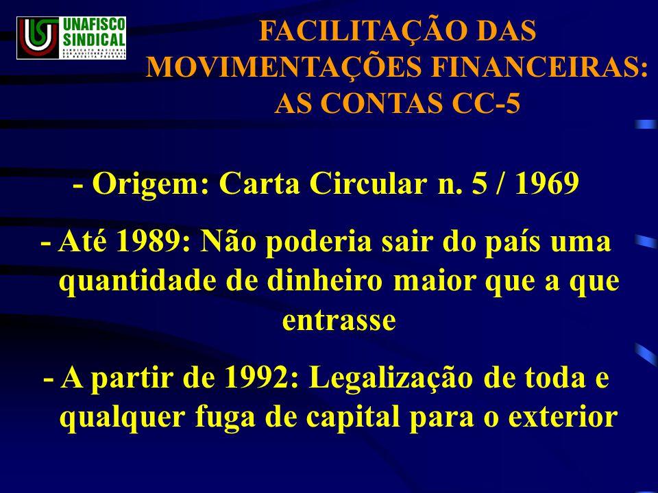 FACILITAÇÃO DAS MOVIMENTAÇÕES FINANCEIRAS: AS CONTAS CC-5 - Origem: Carta Circular n.