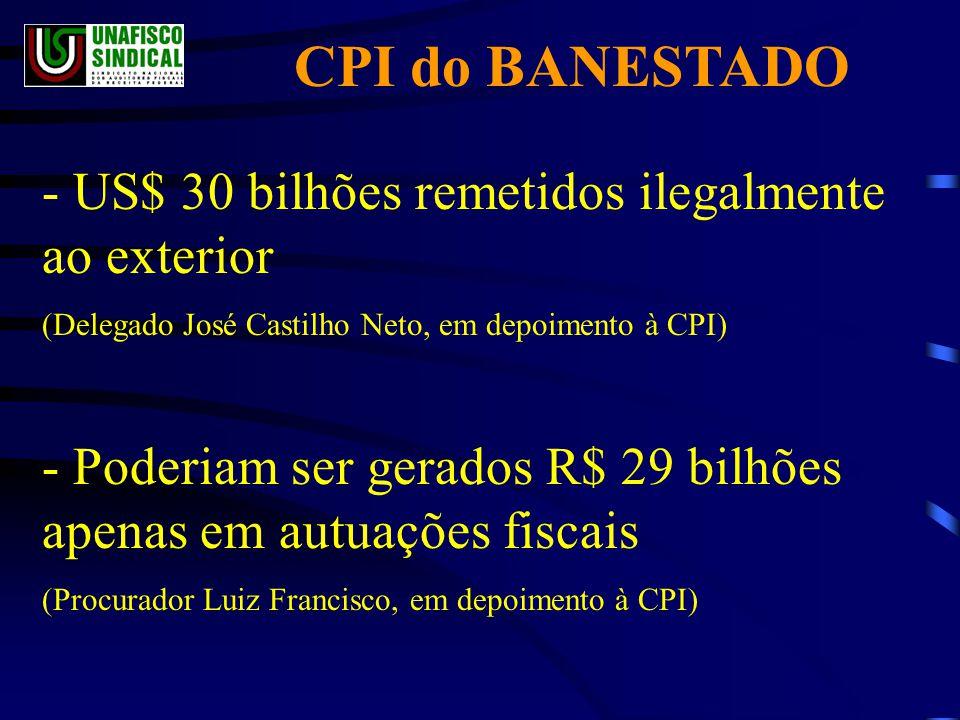CPI do BANESTADO - US$ 30 bilhões remetidos ilegalmente ao exterior (Delegado José Castilho Neto, em depoimento à CPI) - Poderiam ser gerados R$ 29 bilhões apenas em autuações fiscais (Procurador Luiz Francisco, em depoimento à CPI)