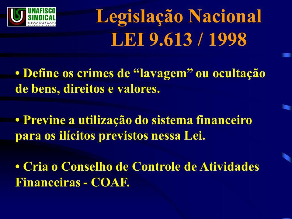 Legislação Nacional LEI 9.613 / 1998 • Define os crimes de lavagem ou ocultação de bens, direitos e valores.