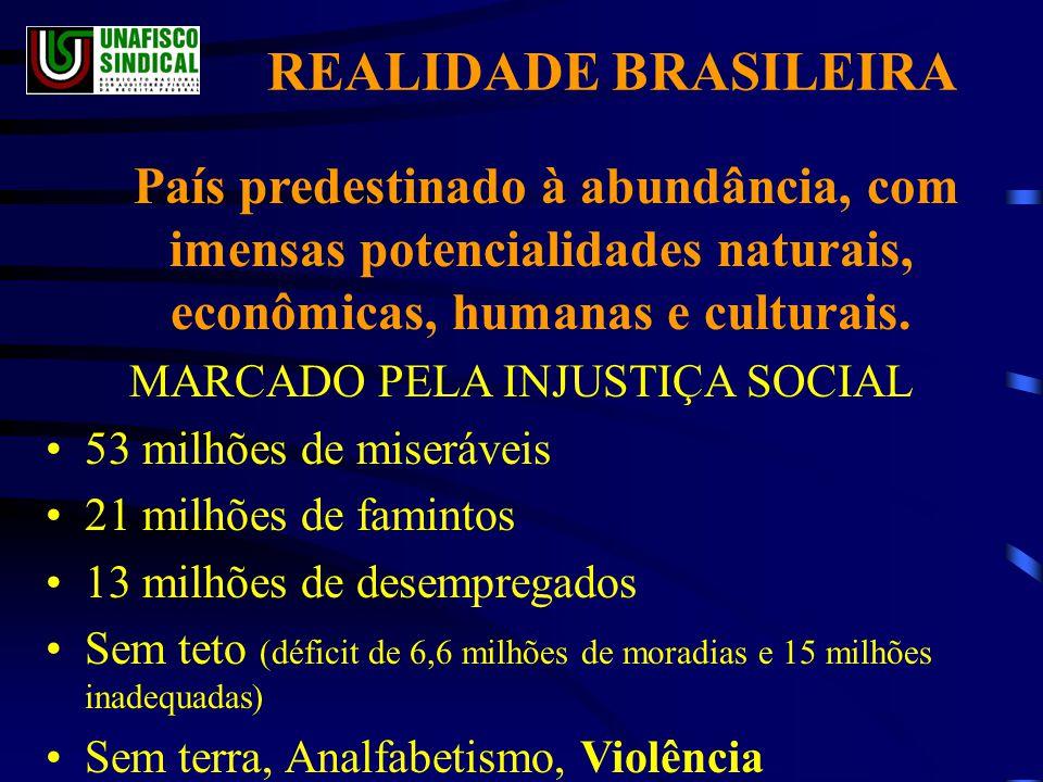 REALIDADE BRASILEIRA País predestinado à abundância, com imensas potencialidades naturais, econômicas, humanas e culturais.