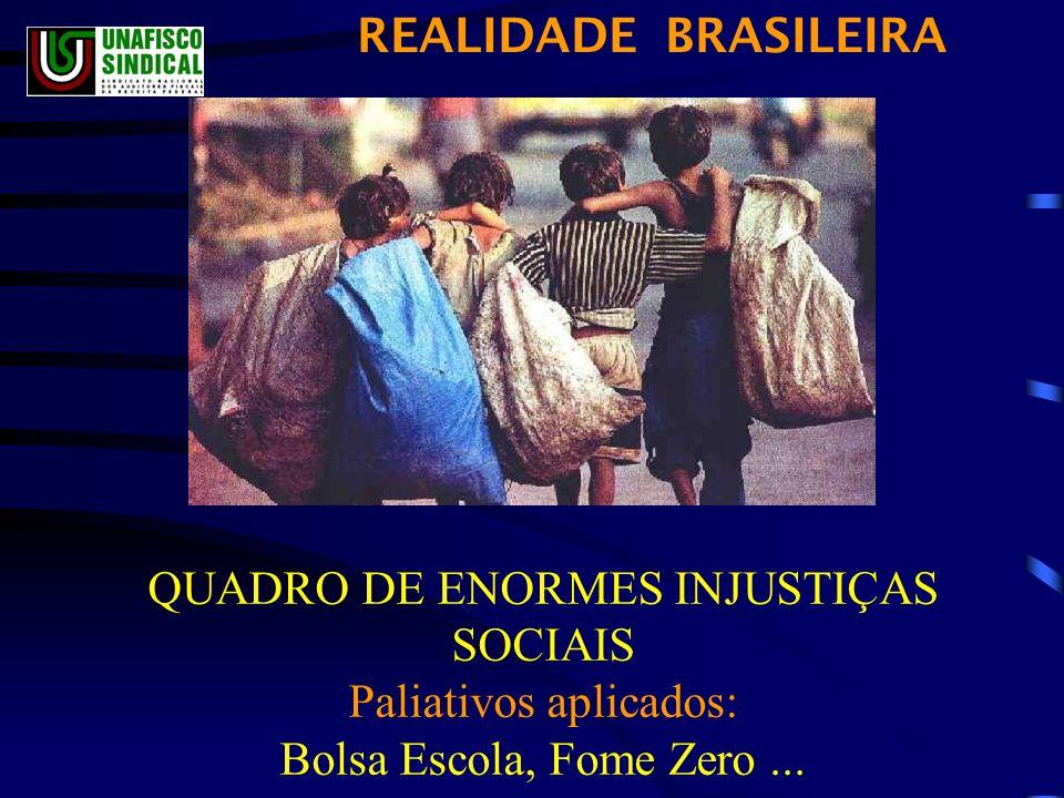 QUADRO DE ENORMES INJUSTIÇAS SOCIAIS Paliativos aplicados: Bolsa Escola, Fome Zero...