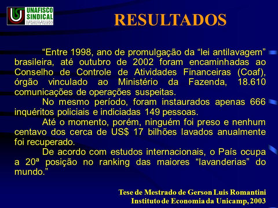 RESULTADOS Entre 1998, ano de promulgação da lei antilavagem brasileira, até outubro de 2002 foram encaminhadas ao Conselho de Controle de Atividades Financeiras (Coaf), órgão vinculado ao Ministério da Fazenda, 18.610 comunicações de operações suspeitas.