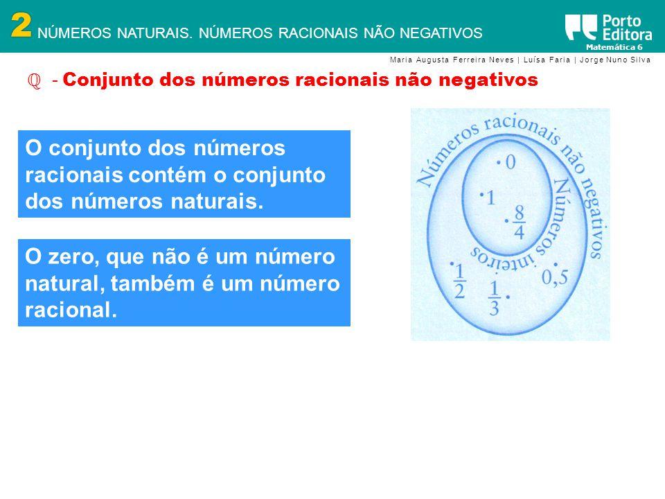 2 NÚMEROS NATURAIS. NÚMEROS RACIONAIS NÃO NEGATIVOS Matemática 6 Maria Augusta Ferreira Neves | Luísa Faria | Jorge Nuno Silva ℚ - Conjunto dos número