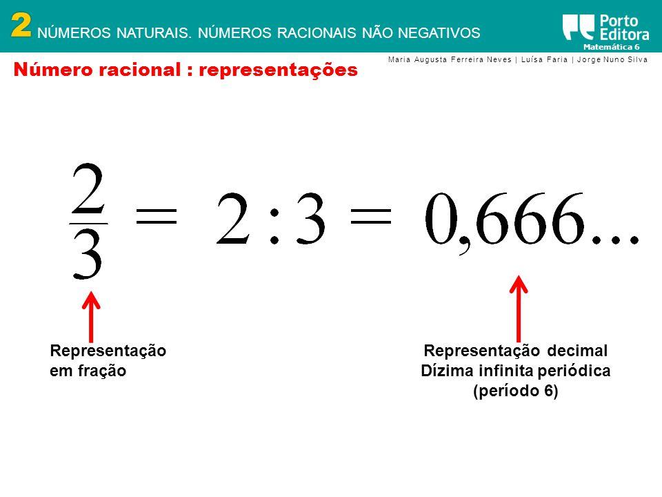 2 NÚMEROS NATURAIS. NÚMEROS RACIONAIS NÃO NEGATIVOS Matemática 6 Maria Augusta Ferreira Neves | Luísa Faria | Jorge Nuno Silva Número racional : repre