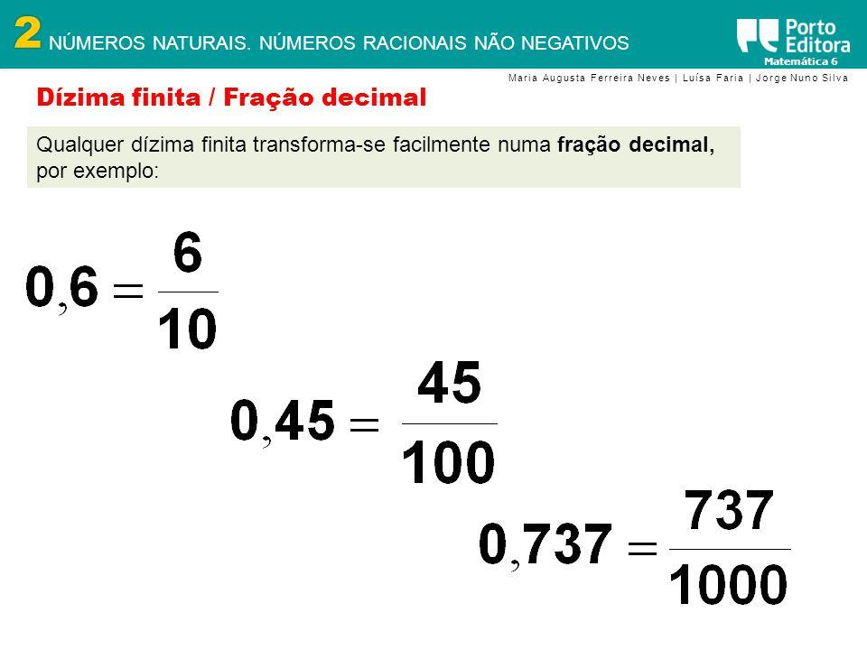 2 NÚMEROS NATURAIS. NÚMEROS RACIONAIS NÃO NEGATIVOS Matemática 6 Maria Augusta Ferreira Neves | Luísa Faria | Jorge Nuno Silva Dízima finita / Fração