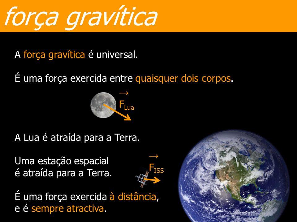 força gravítica A força gravítica é universal.É uma força exercida entre quaisquer dois corpos.