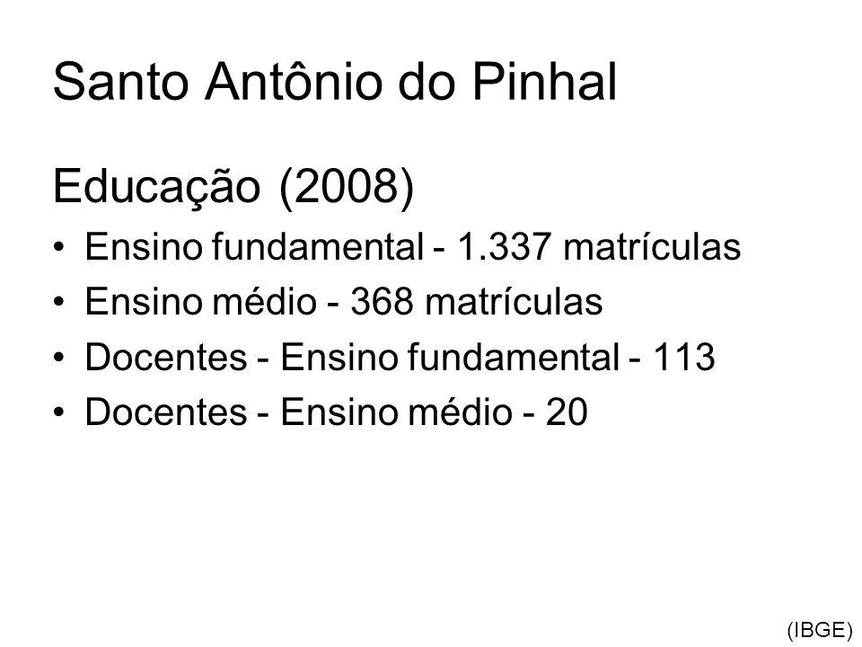 Santo Antônio do Pinhal Educação (2008) •Ensino fundamental - 1.337 matrículas •Ensino médio - 368 matrículas •Docentes - Ensino fundamental - 113 •Docentes - Ensino médio - 20 (IBGE)
