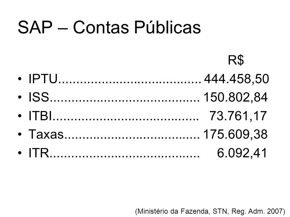 SAP – Contas Públicas R$ •IPTU........................................