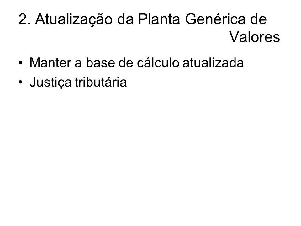 2. Atualização da Planta Genérica de Valores •Manter a base de cálculo atualizada •Justiça tributária