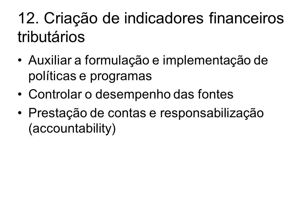 12. Criação de indicadores financeiros tributários •Auxiliar a formulação e implementação de políticas e programas •Controlar o desempenho das fontes