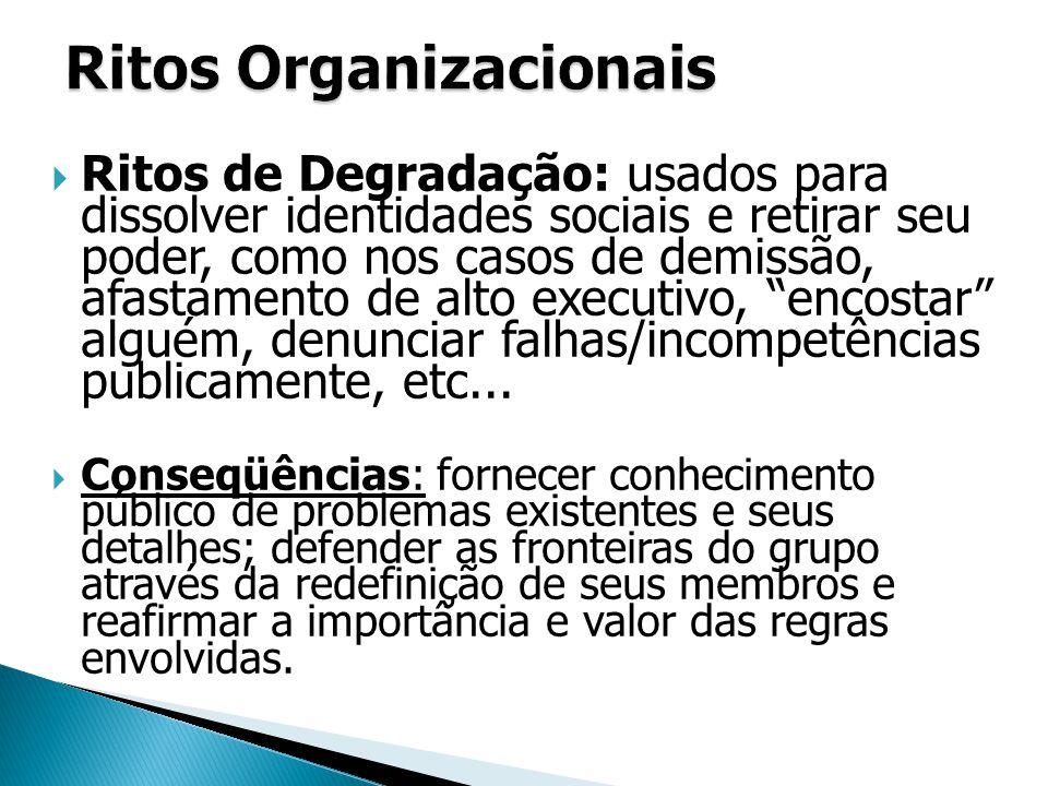 """ Ritos de Degradação: usados para dissolver identidades sociais e retirar seu poder, como nos casos de demissão, afastamento de alto executivo, """"enco"""
