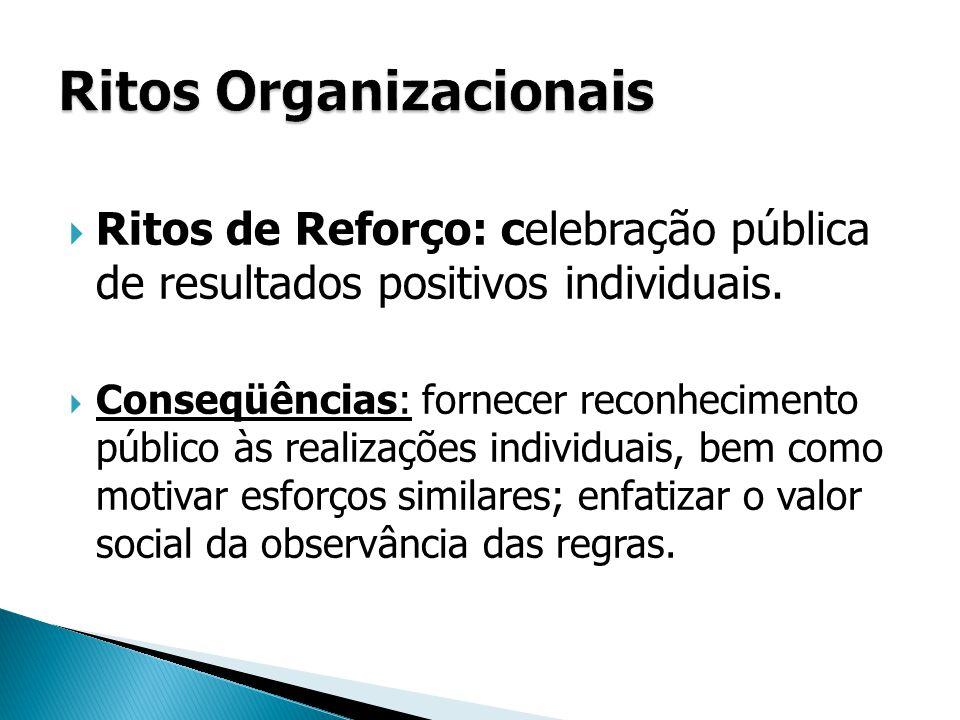  Ritos de Reforço: celebração pública de resultados positivos individuais.  Conseqüências: fornecer reconhecimento público às realizações individuai