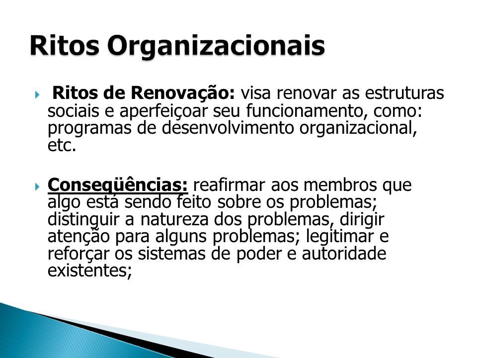  Ritos de Renovação: visa renovar as estruturas sociais e aperfeiçoar seu funcionamento, como: programas de desenvolvimento organizacional, etc.  Co