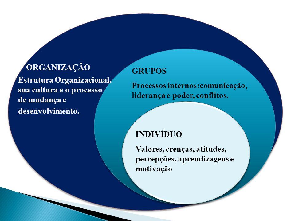 Os rirtanto: FFFFacilitam mudança (PASSAGEM) FFFFornecem reconhecimento público (REFORÇO) RRRRenovam estruturas sociais (RENOVAÇÃO) RRRRestabelecem equilíbrio nas relações(REDUÇÃO DE CONFLITO) RRRReafirmam e resseguram o controle - a moral da norma (INTEGRAÇÃO)