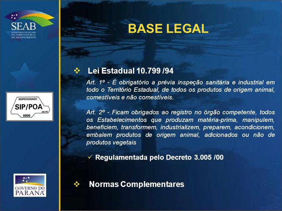  Lei Estadual 10.799 /94  Normas Complementares BASE LEGAL  Regulamentada pelo Decreto 3.005 /00 Art.