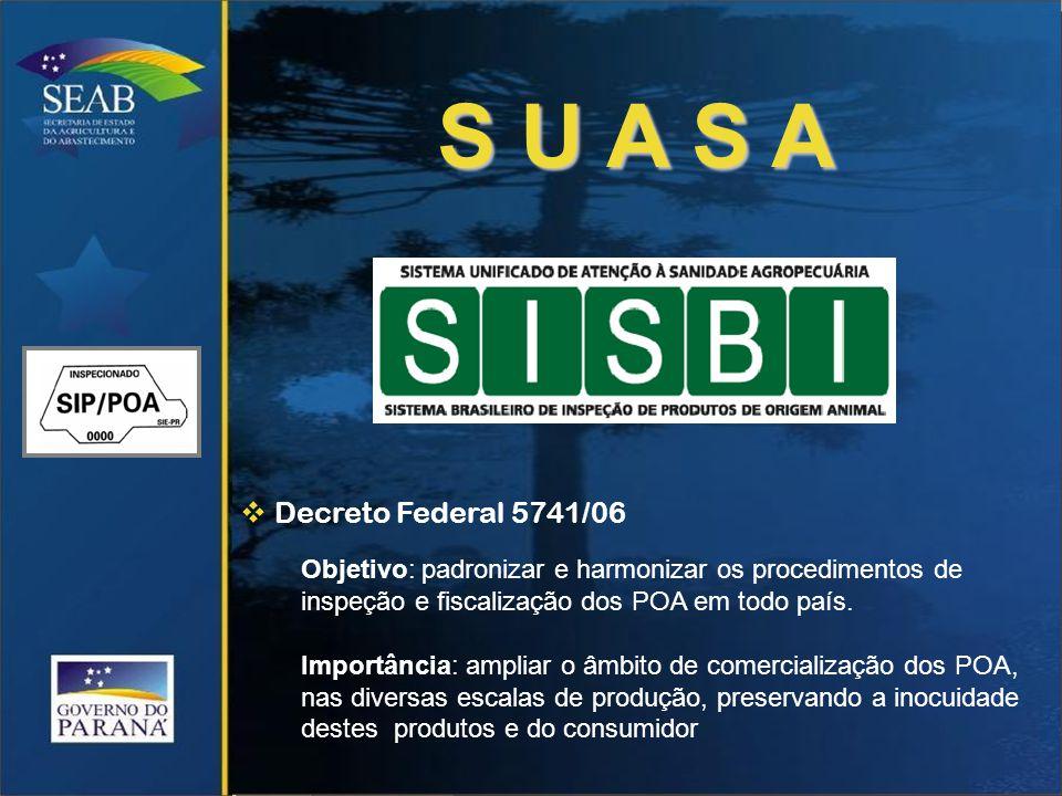 S U A S A Objetivo: padronizar e harmonizar os procedimentos de inspeção e fiscalização dos POA em todo país.