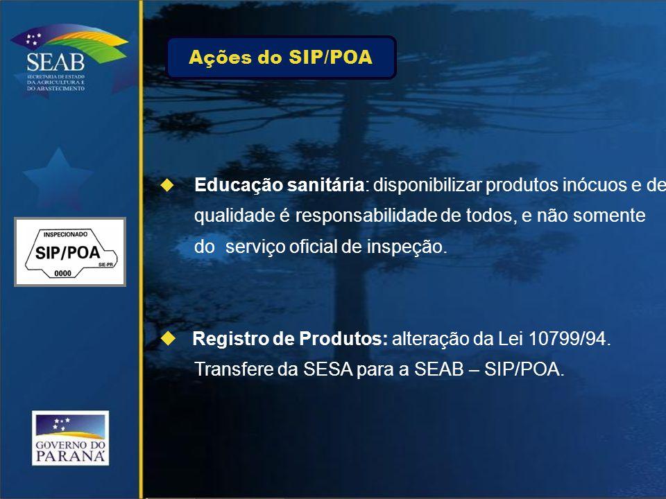 Ações do SIP/POA  Educação sanitária: disponibilizar produtos inócuos e de qualidade é responsabilidade de todos, e não somente do serviço oficial de inspeção.