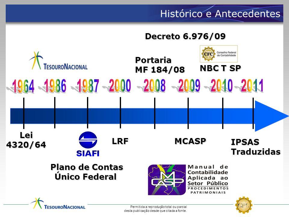 Permitida a reprodução total ou parcial desta publicação desde que citada a fonte. NBC T SP Histórico e Antecedentes Lei 4320/64 LRF MCASP Portaria MF