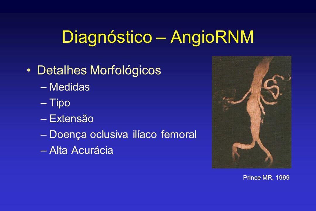 Diagnóstico – AngioRNM •Detalhes Morfológicos –Medidas –Tipo –Extensão –Doença oclusiva ilíaco femoral –Alta Acurácia Prince MR, 1999