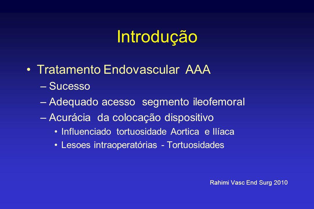Introdução •Tratamento Endovascular AAA –Sucesso –Adequado acesso segmento ileofemoral –Acurácia da colocação dispositivo •Influenciado tortuosidade Aortica e Ilíaca •Lesoes intraoperatórias - Tortuosidades Rahimi Vasc End Surg 2010