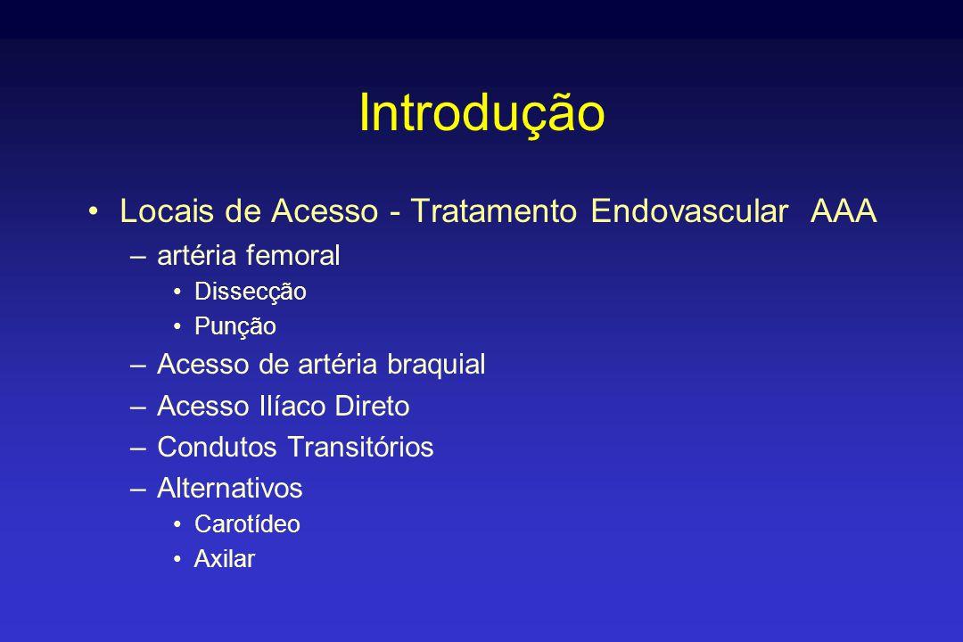 Introdução •Locais de Acesso - Tratamento Endovascular AAA –artéria femoral •Dissecção •Punção –Acesso de artéria braquial –Acesso Ilíaco Direto –Condutos Transitórios –Alternativos •Carotídeo •Axilar