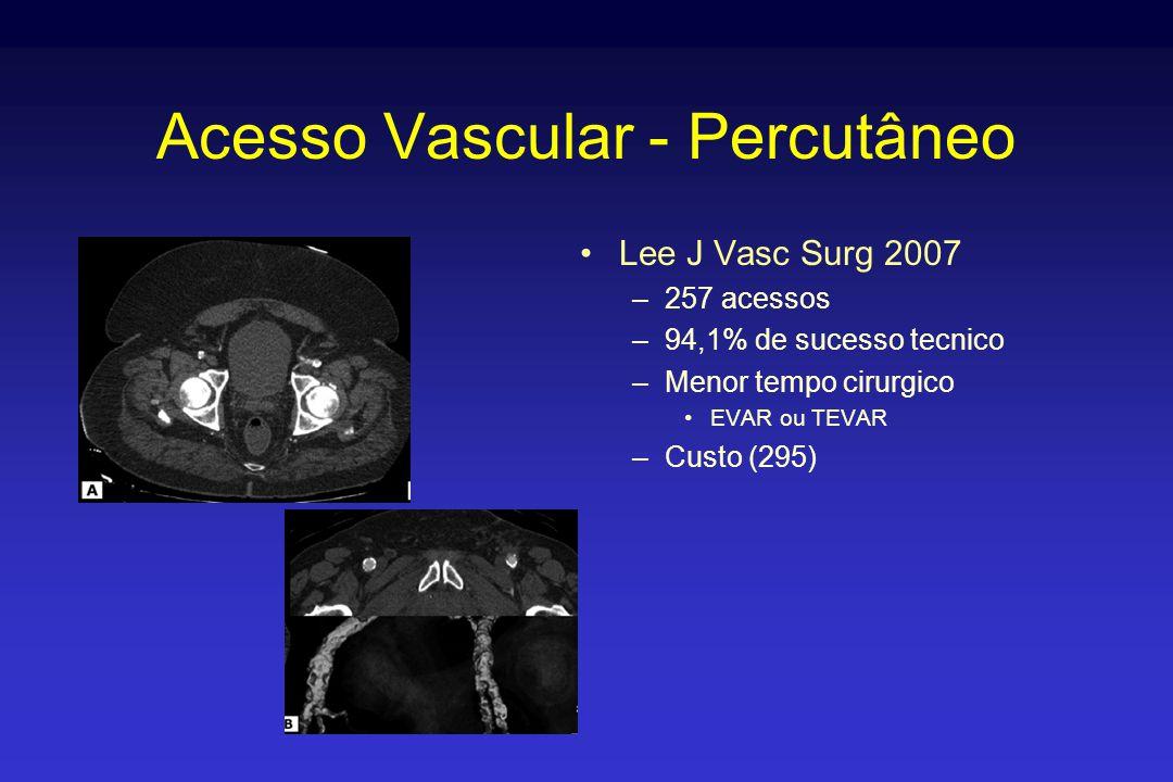 Acesso Vascular - Percutâneo •Lee J Vasc Surg 2007 –257 acessos –94,1% de sucesso tecnico –Menor tempo cirurgico •EVAR ou TEVAR –Custo (295)