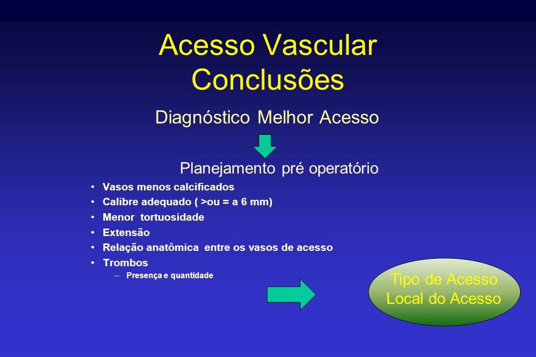 Acesso Vascular Conclusões Diagnóstico Melhor Acesso Planejamento pré operatório •Vasos menos calcificados •Calibre adequado ( >ou = a 6 mm) •Menor to