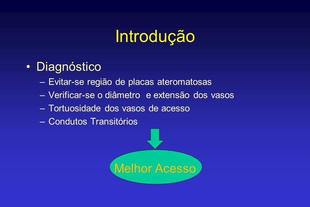 Introdução •Diagnóstico –Evitar-se região de placas ateromatosas –Verificar-se o diâmetro e extensão dos vasos –Tortuosidade dos vasos de acesso –Condutos Transitórios Melhor Acesso