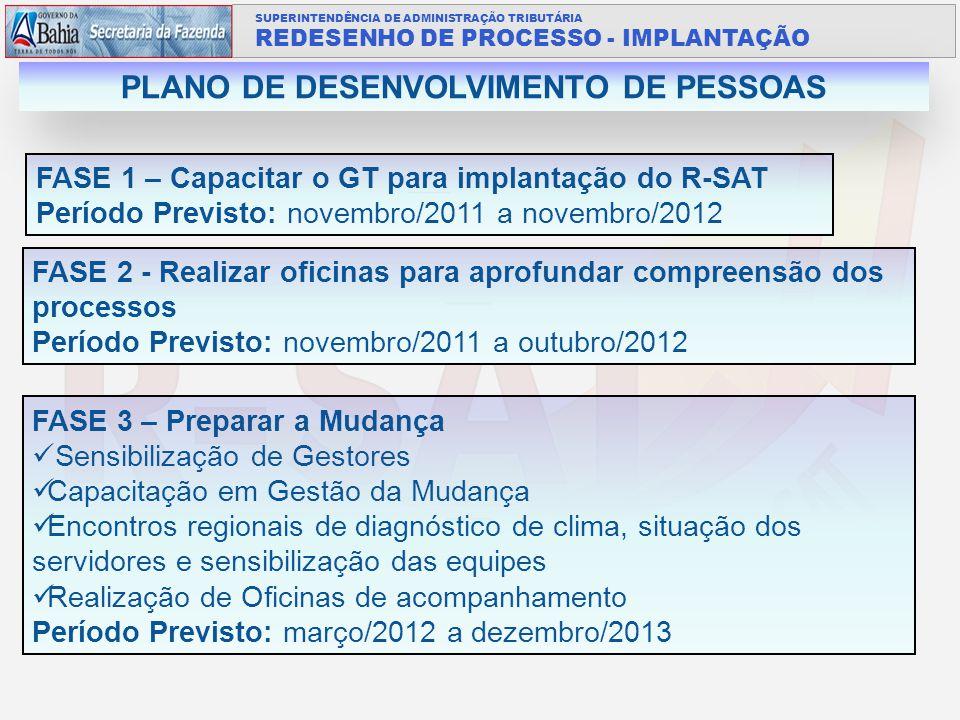 SUPERINTENDÊNCIA DE ADMINISTRAÇÃO TRIBUTÁRIA REDESENHO DE PROCESSO - IMPLANTAÇÃO PLANO DE DESENVOLVIMENTO DE PESSOAS FASE 1 – Capacitar o GT para implantação do R-SAT Período Previsto: novembro/2011 a novembro/2012 FASE 2 - Realizar oficinas para aprofundar compreensão dos processos Período Previsto: novembro/2011 a outubro/2012 FASE 3 – Preparar a Mudança  Sensibilização de Gestores  Capacitação em Gestão da Mudança  Encontros regionais de diagnóstico de clima, situação dos servidores e sensibilização das equipes  Realização de Oficinas de acompanhamento Período Previsto: março/2012 a dezembro/2013
