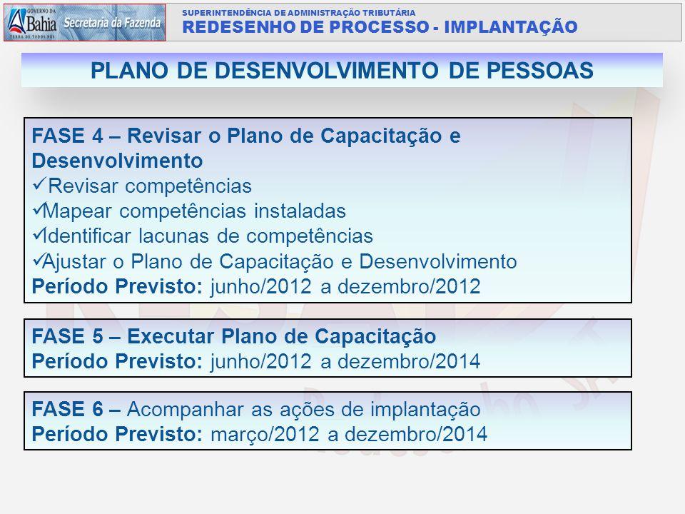 SUPERINTENDÊNCIA DE ADMINISTRAÇÃO TRIBUTÁRIA REDESENHO DE PROCESSO - IMPLANTAÇÃO PLANO DE DESENVOLVIMENTO DE PESSOAS FASE 4 – Revisar o Plano de Capacitação e Desenvolvimento  Revisar competências  Mapear competências instaladas  Identificar lacunas de competências  Ajustar o Plano de Capacitação e Desenvolvimento Período Previsto: junho/2012 a dezembro/2012 FASE 5 – Executar Plano de Capacitação Período Previsto: junho/2012 a dezembro/2014 FASE 6 – Acompanhar as ações de implantação Período Previsto: março/2012 a dezembro/2014
