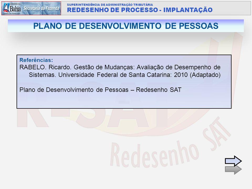 SUPERINTENDÊNCIA DE ADMINISTRAÇÃO TRIBUTÁRIA REDESENHO DE PROCESSO - IMPLANTAÇÃO PLANO DE DESENVOLVIMENTO DE PESSOAS Referências: RABELO.