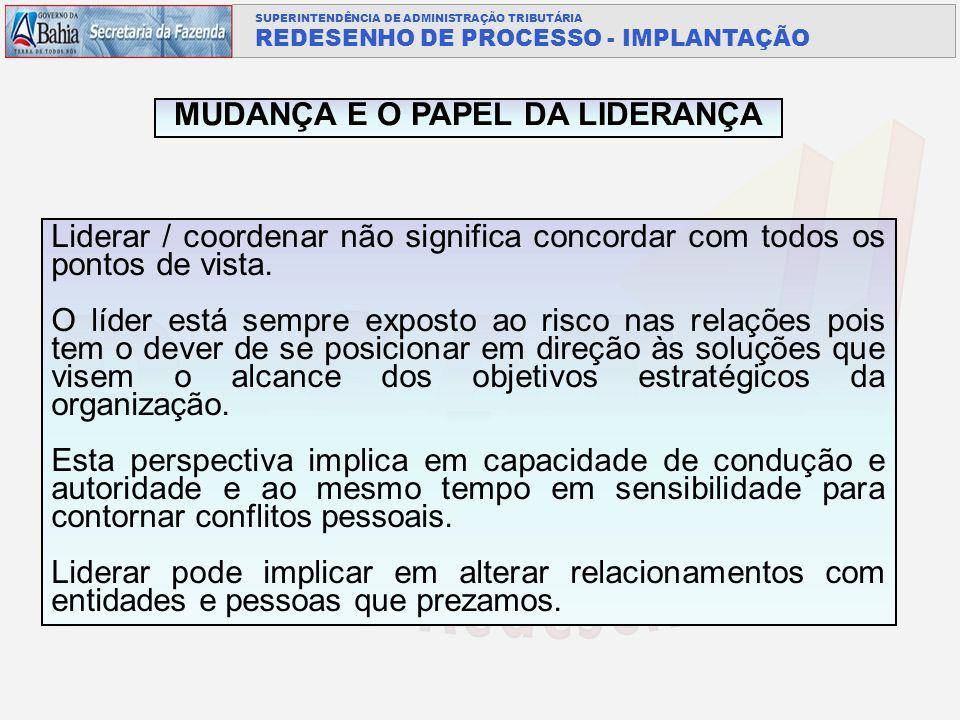 SUPERINTENDÊNCIA DE ADMINISTRAÇÃO TRIBUTÁRIA REDESENHO DE PROCESSO - IMPLANTAÇÃO MUDANÇA E O PAPEL DA LIDERANÇA Liderar / coordenar não significa concordar com todos os pontos de vista.
