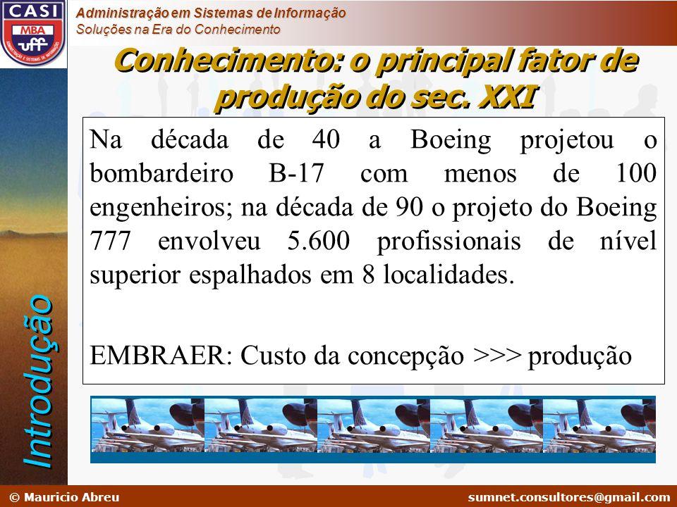 sumnet@microlink.com.br © Mauricio Abreusumnet.consultores@gmail.com Administração em Sistemas de Informação Soluções na Era do Conhecimento Na década