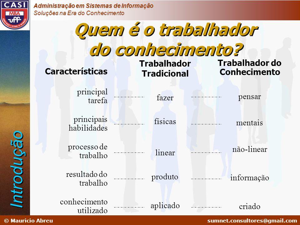 sumnet@microlink.com.br © Mauricio Abreusumnet.consultores@gmail.com Administração em Sistemas de Informação Soluções na Era do Conhecimento Quem é o
