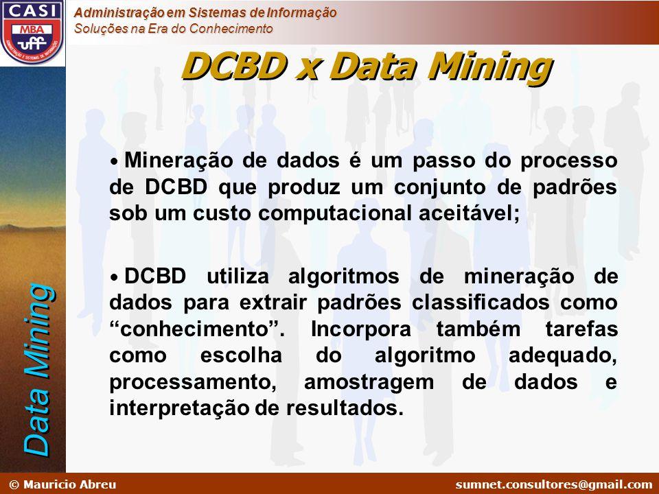 sumnet@microlink.com.br © Mauricio Abreusumnet.consultores@gmail.com Administração em Sistemas de Informação Soluções na Era do Conhecimento DCBD x Da