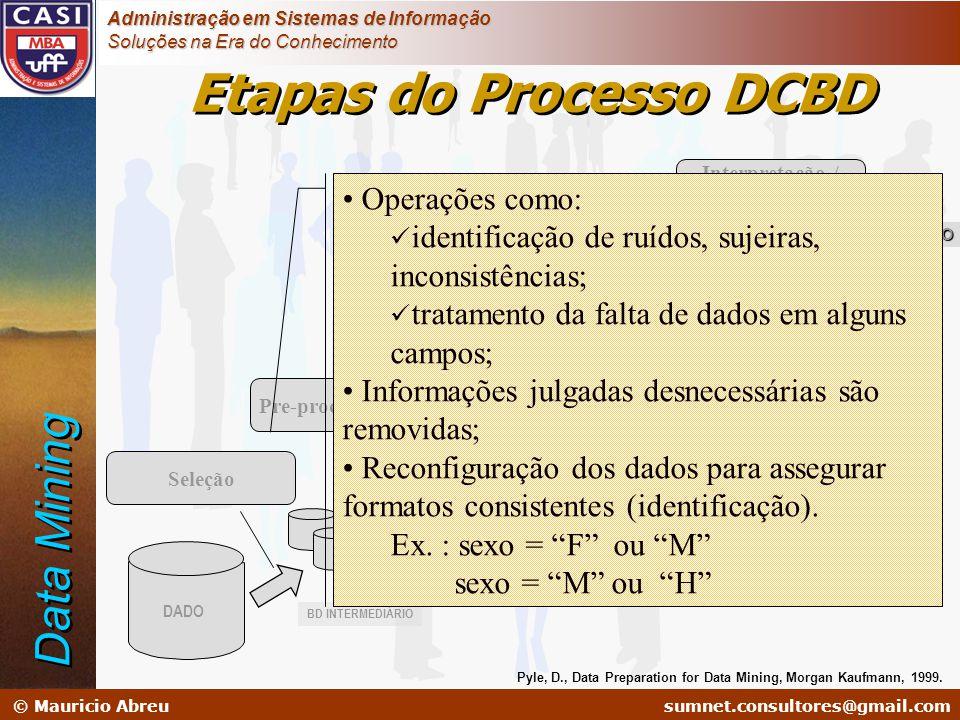 sumnet@microlink.com.br © Mauricio Abreusumnet.consultores@gmail.com Administração em Sistemas de Informação Soluções na Era do Conhecimento DADOCONHE