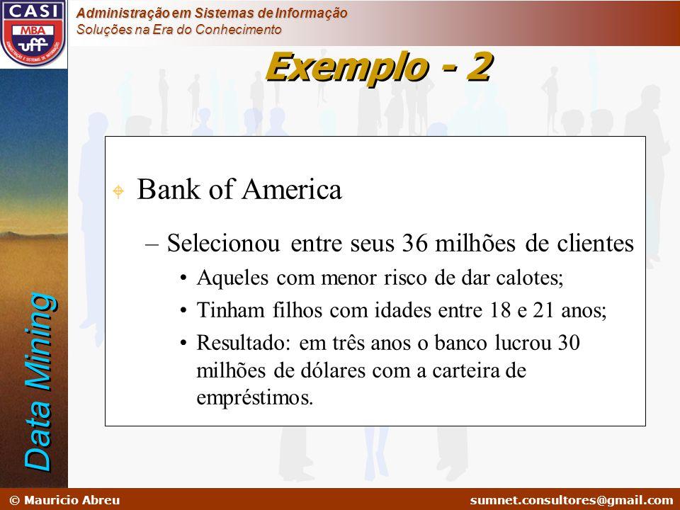 sumnet@microlink.com.br © Mauricio Abreusumnet.consultores@gmail.com Administração em Sistemas de Informação Soluções na Era do Conhecimento W Bank of