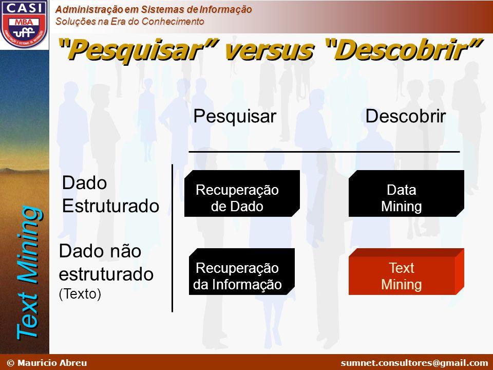 """sumnet@microlink.com.br © Mauricio Abreusumnet.consultores@gmail.com Administração em Sistemas de Informação Soluções na Era do Conhecimento """"Pesquisa"""