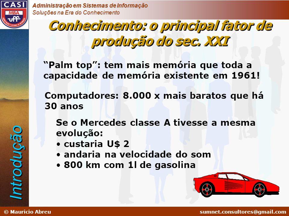 """sumnet@microlink.com.br © Mauricio Abreusumnet.consultores@gmail.com Administração em Sistemas de Informação Soluções na Era do Conhecimento """"Palm top"""