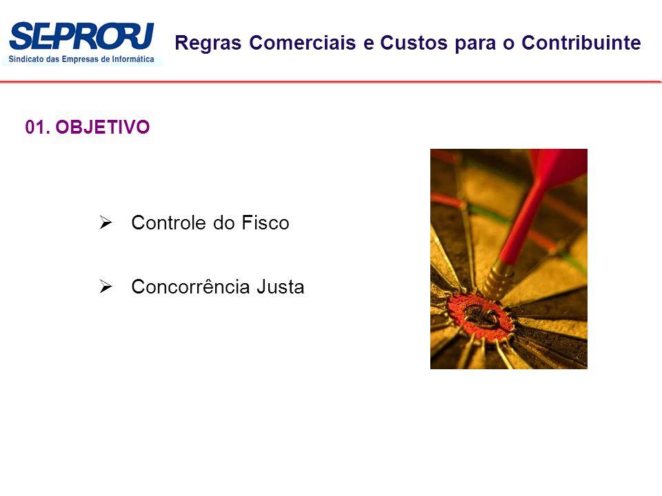 01. OBJETIVO Regras Comerciais e Custos para o Contribuinte  Controle do Fisco  Concorrência Justa