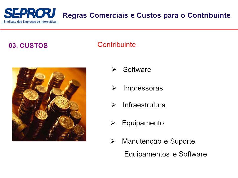 03. CUSTOS Regras Comerciais e Custos para o Contribuinte Contribuinte  Software  Impressoras  Infraestrutura  Manutenção e Suporte Equipamentos e