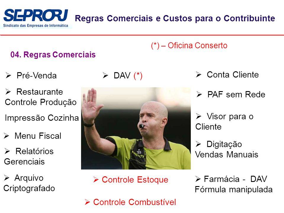 04. Regras Comerciais Regras Comerciais e Custos para o Contribuinte  Pré-Venda  DAV (*)  Conta Cliente  Restaurante Controle Produção Impressão C